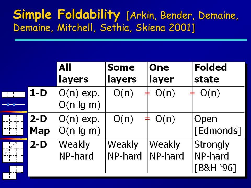 Simple Foldability [Arkin, Bender, Demaine, Demaine, Mitchell, Sethia, Skiena 2001]